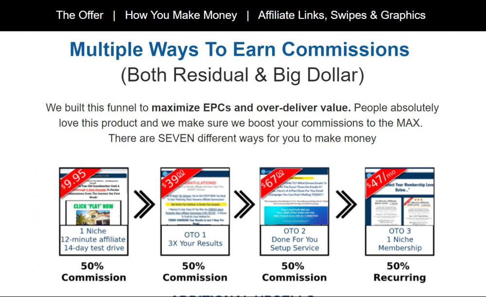 A 12 Minute Affiliate System Review - OTOs